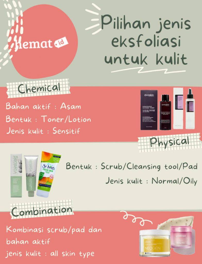 pilihan jenis eksfoliasi yang cocok untuk tipe kulit